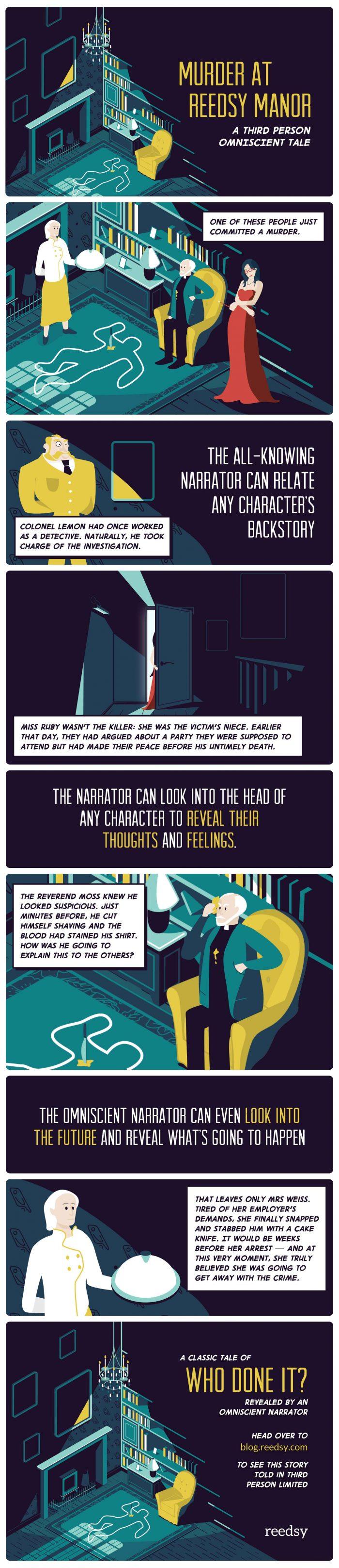 infographic-third-person-omniscient-700x3232